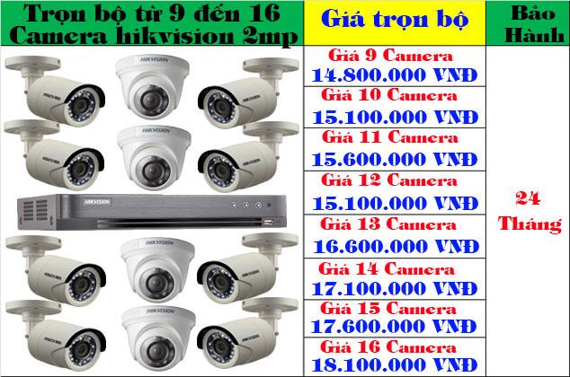 báo giá trọn gói camera hikvision