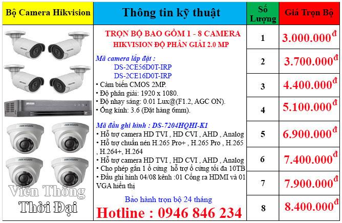 bảng giá camera hikvision