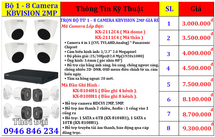 Bảng giá lắp đặt camera kbvision